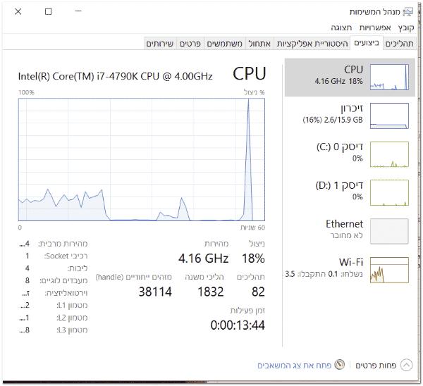 משאבי CPU תוך שימוש ב Screaming Frog